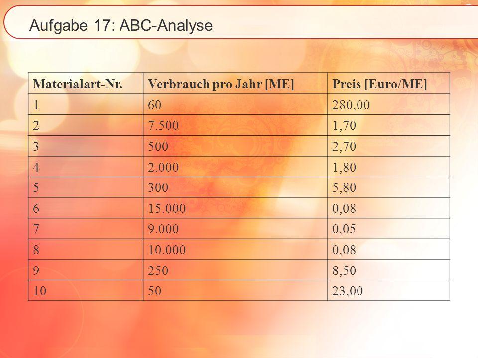 Aufgabe 17: ABC-Analyse Materialart-Nr. Verbrauch pro Jahr [ME]